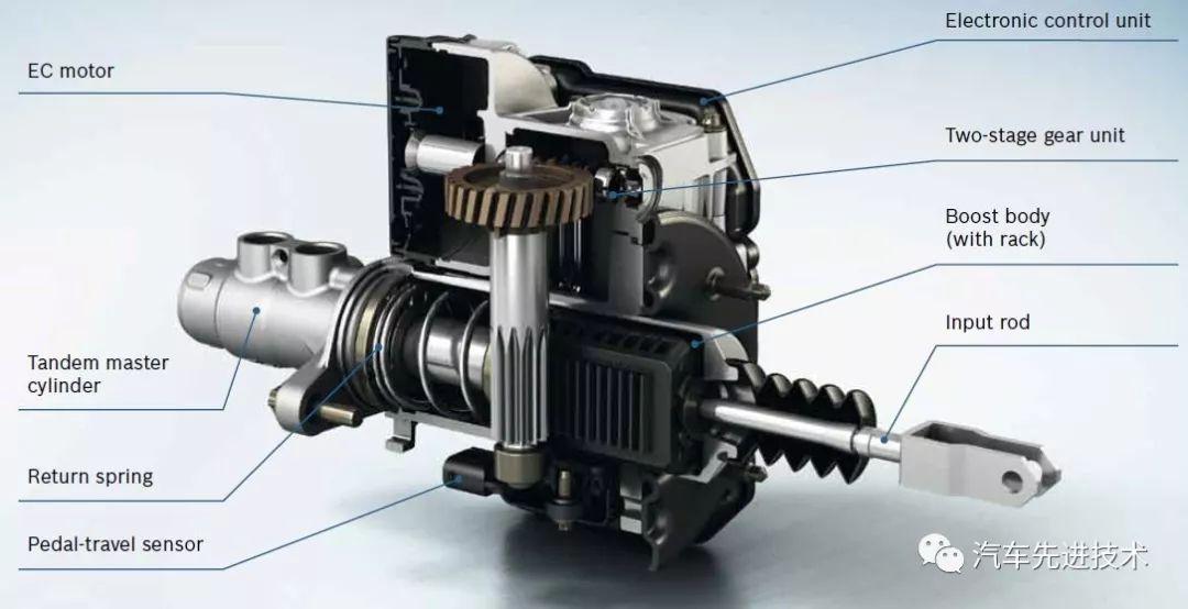 滚珠丝杠扭矩计算_博世(Bosch)线控制动系统iBooster ——自动驾驶和节能的神器